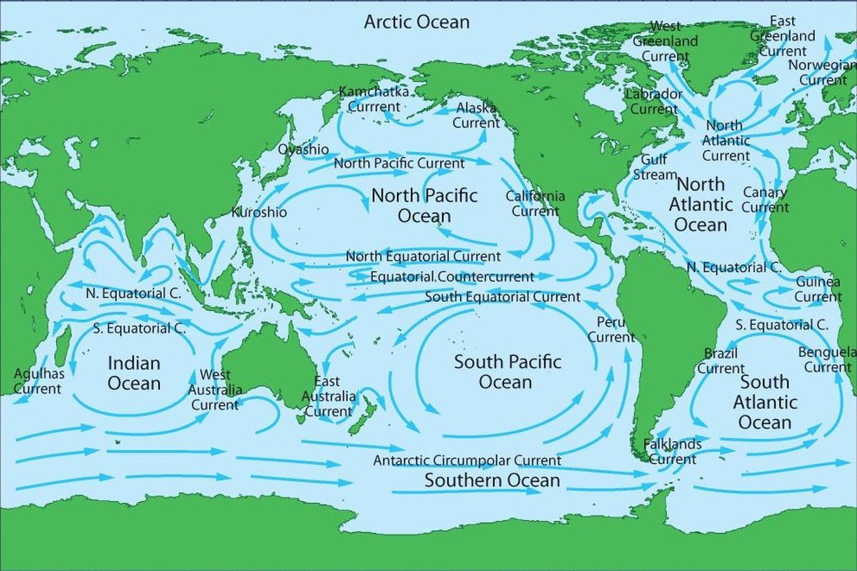 Major Ocean Currents